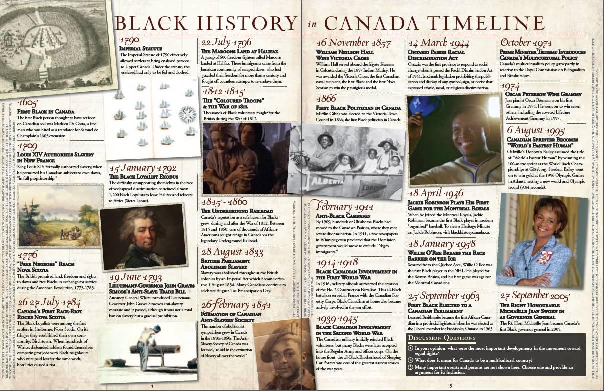 Black History Education Guide